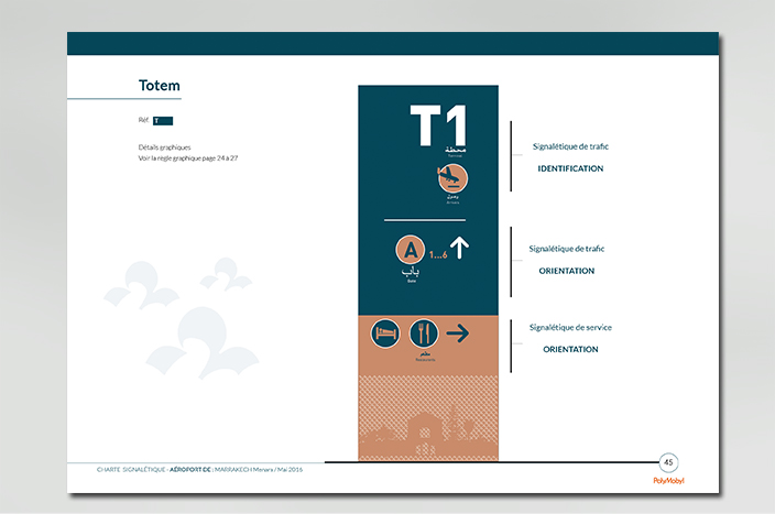 15 totem design signaletique